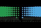 Kematechnik Kft. ERP, vállalatirányítás, referencia, Microsoft Dynamics 365, AX, NAV, CRM
