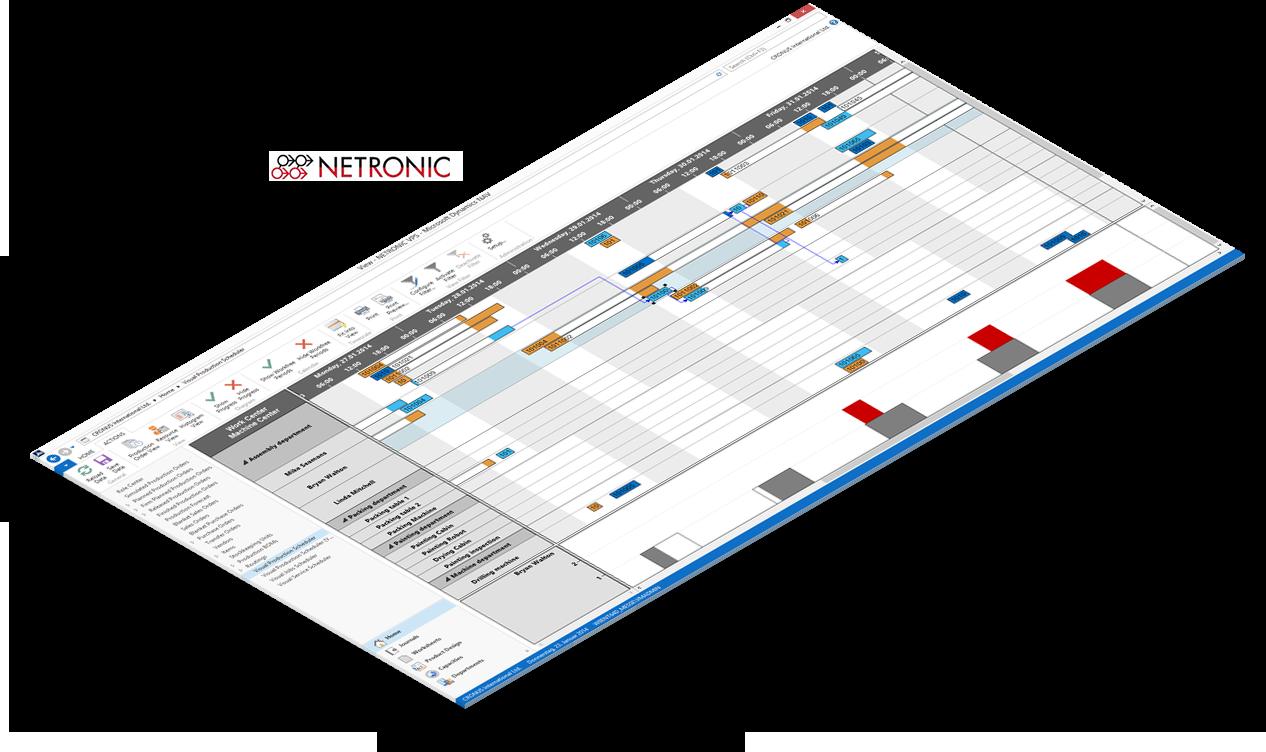 Netronic Visual tervezők